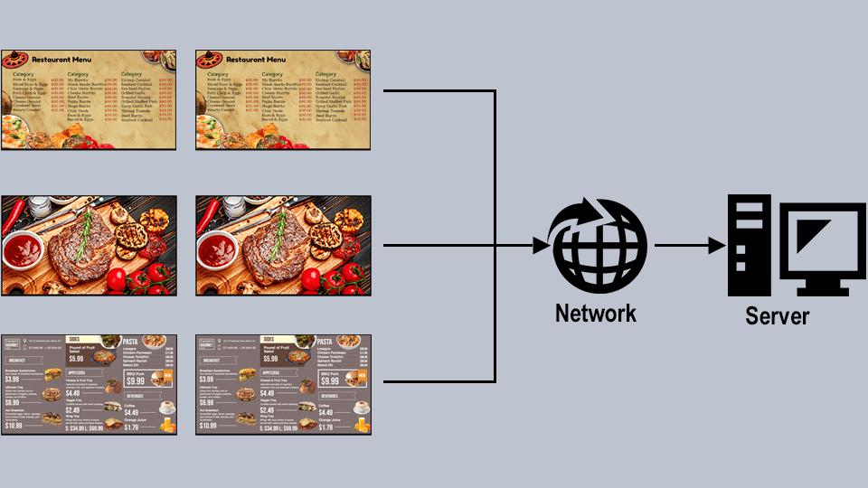 digital menu board solutions for independent QSR